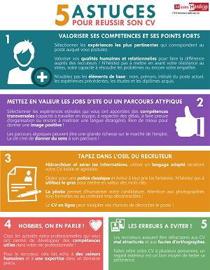 Infographie : 5 astuces pour réussir votre CV !